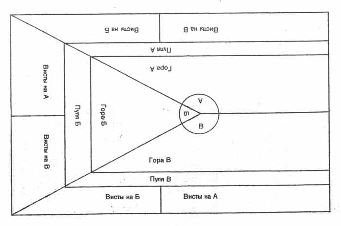 Образец таблицы для преферанса
